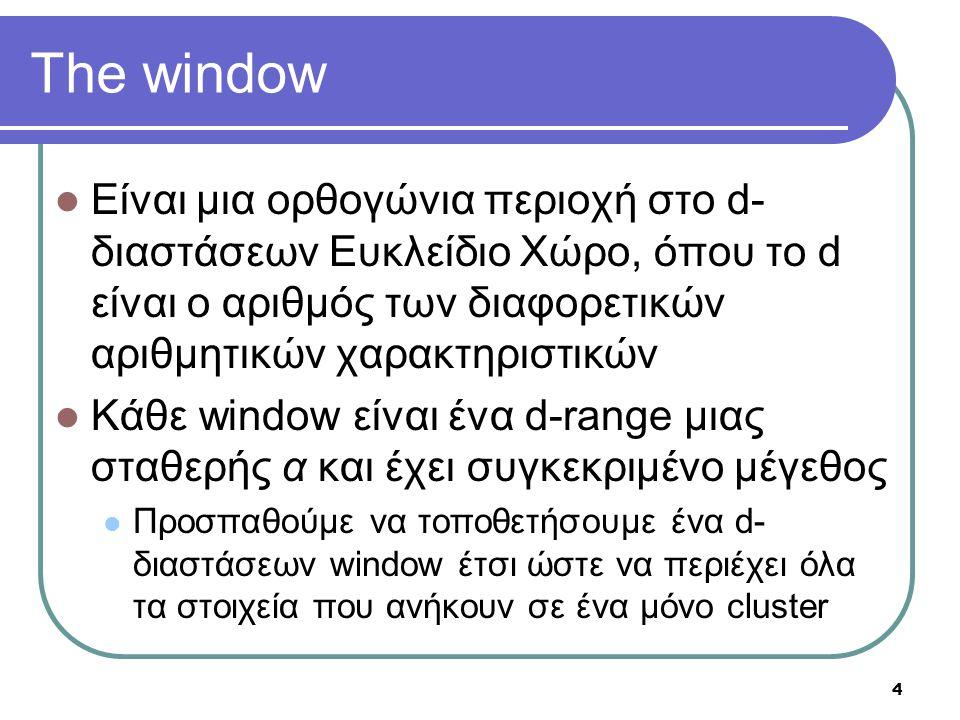 The window Είναι μια ορθογώνια περιοχή στο d- διαστάσεων Ευκλείδιο Χώρο, όπου το d είναι ο αριθμός των διαφορετικών αριθμητικών χαρακτηριστικών Κάθε w