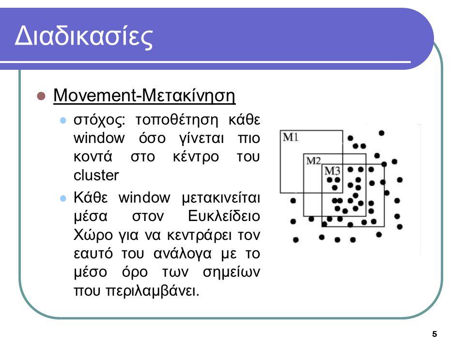 Διαδικασίες Movement-Μετακίνηση στόχος: τοποθέτηση κάθε window όσο γίνεται πιο κοντά στο κέντρο του cluster Κάθε window μετακινείται μέσα στον Ευκλείδειο Χώρο για να κεντράρει τον εαυτό του ανάλογα με το μέσο όρο των σημείων που περιλαμβάνει.