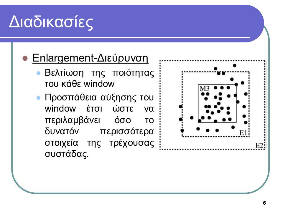 Διαδικασίες Enlargement-Διεύρυνση Βελτίωση της ποιότητας του κάθε window Προσπάθεια αύξησης του window έτσι ώστε να περιλαμβάνει όσο το δυνατόν περισσ