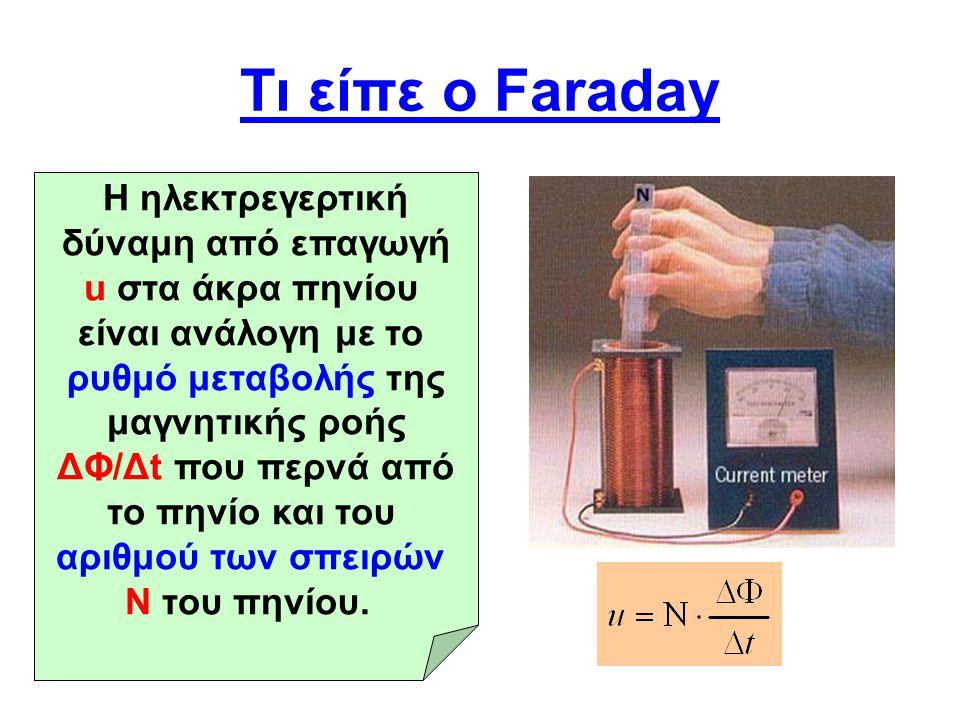 Τι είπε ο Faraday Η ηλεκτρεγερτική δύναμη από επαγωγή u στα άκρα πηνίου είναι ανάλογη με το ρυθμό μεταβολής της μαγνητικής ροής ΔΦ/Δt που περνά από το πηνίο και του αριθμού των σπειρών Ν του πηνίου.