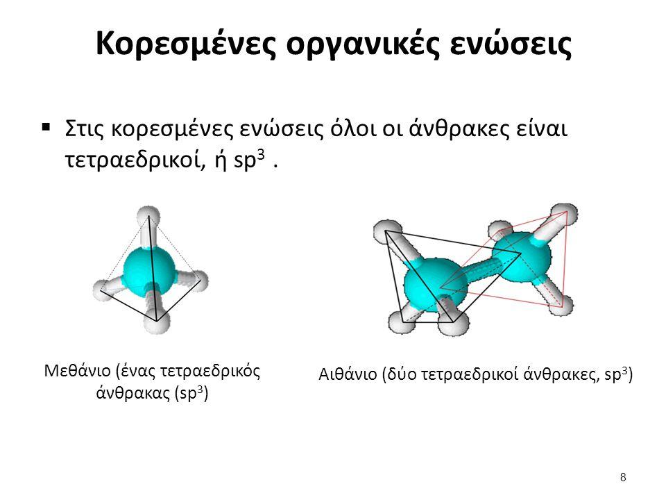 Κορεσμένες οργανικές ενώσεις  Στις κορεσμένες ενώσεις όλοι οι άνθρακες είναι τετραεδρικοί, ή sp 3. Μεθάνιο (ένας τετραεδρικός άνθρακας (sp 3 ) Αιθάνι