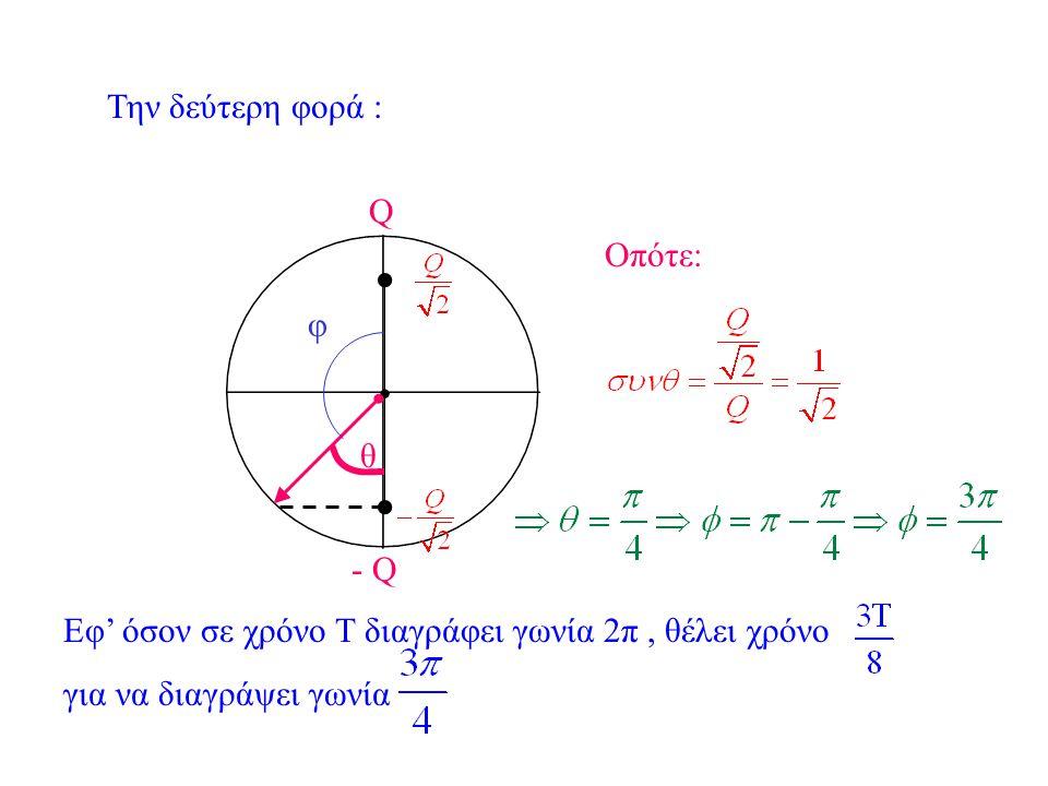 Την πρώτη φορά : - Q Q θ Οπότε: Εφ' όσον σε χρόνο Τ διαγράφει γωνία 2π, θέλει χρόνο για να διαγράψει γωνία