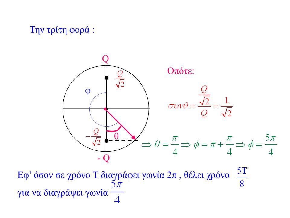 Την δεύτερη φορά : - Q Q φ θ Οπότε: Εφ' όσον σε χρόνο Τ διαγράφει γωνία 2π, θέλει χρόνο για να διαγράψει γωνία