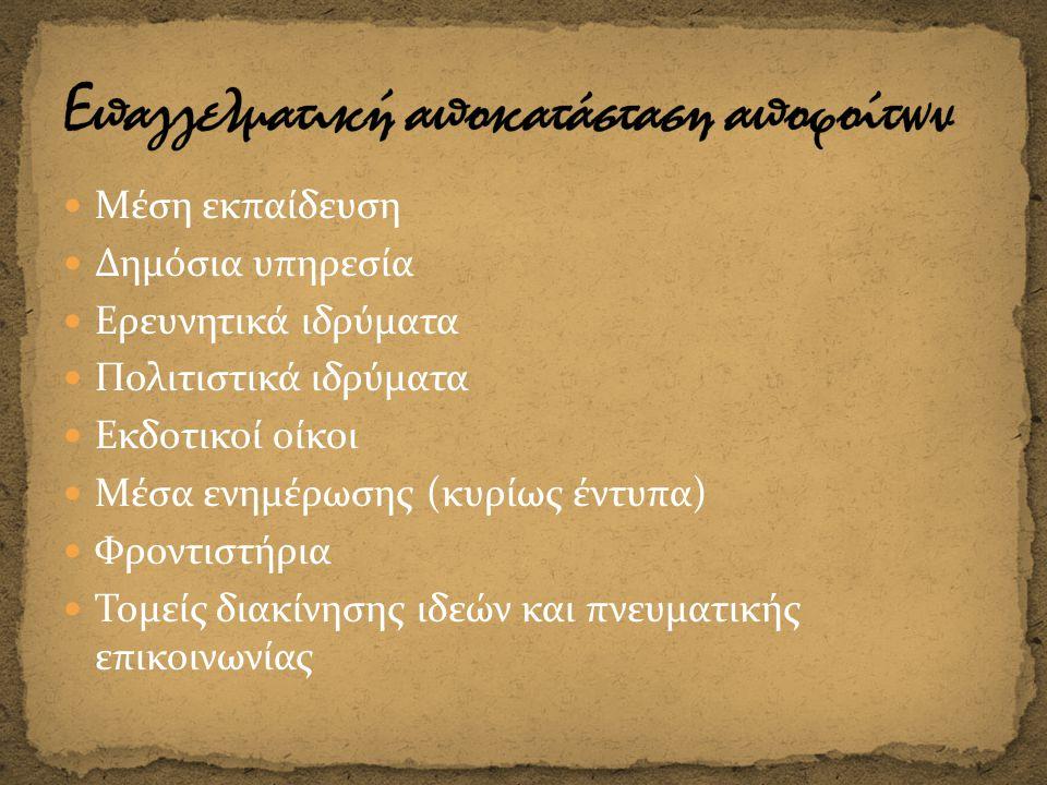 Σχολείο Ελληνικής Γλώσσας Νεοελληνικό Σπουδαστήριο Πετρώνδα Θεατρικό Εργαστήρι Πανεπιστημίου Κύπρου (ΘΕΠΑΚ) Πολιτιστικό Κέντρο Πανεπιστημίου Κύπρου