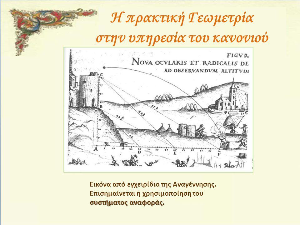 Η πρακτική Γεωμετρία στην υπηρεσία του κανονιού Εικόνα από εγχειρίδιο της Αναγέννησης. Επισημαίνεται η χρησιμοποίηση του συστήματος αναφοράς συστήματο