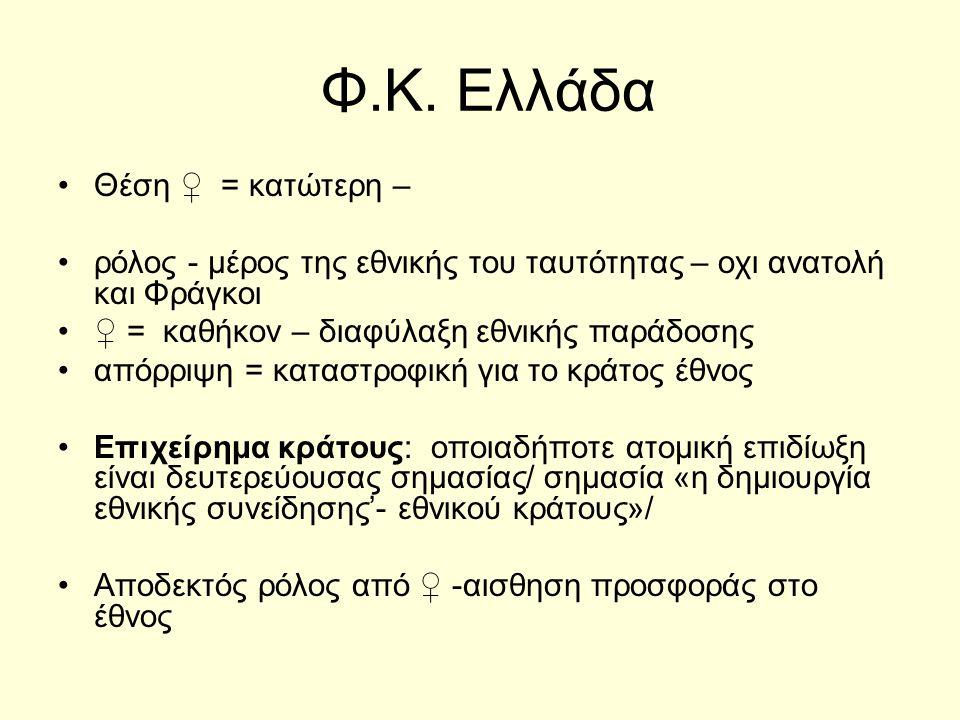 Φ.Κ. Ελλάδα Θέση ♀ = κατώτερη – ρόλος - μέρος της εθνικής του ταυτότητας – οχι ανατολή και Φράγκοι ♀ = καθήκον – διαφύλαξη εθνικής παράδοσης απόρριψη