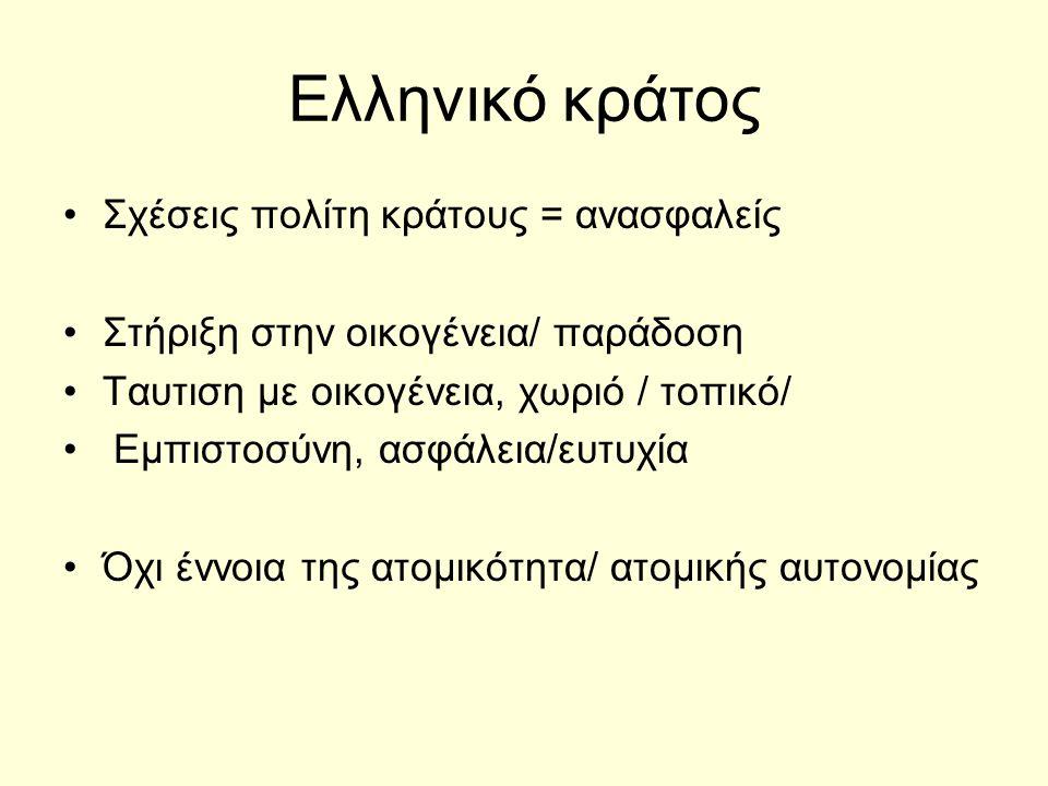 Ελληνικό κράτος Σχέσεις πολίτη κράτους = ανασφαλείς Στήριξη στην οικογένεια/ παράδοση Ταυτιση με οικογένεια, χωριό / τοπικό/ Εμπιστοσύνη, ασφάλεια/ευτυχία Όχι έννοια της ατομικότητα/ ατομικής αυτονομίας