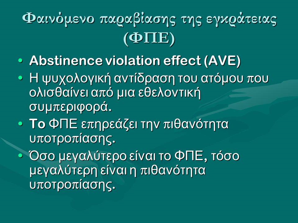 Φαινόμενο παραβίασης της εγκράτειας (ΦΠΕ) Abstinence violation effect (AVE)Abstinence violation effect (AVE) Η ψυχολογική αντίδραση του ατόμου π ου ολισθαίνει α π ό μια εθελοντική συμ π εριφορά.