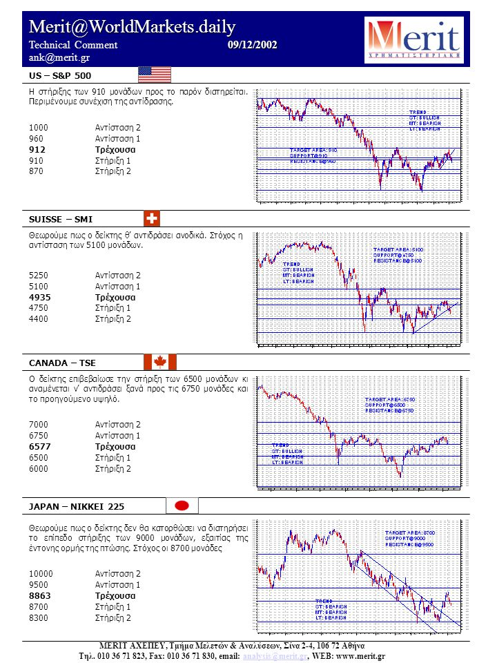 Merit@WorldMarkets.daily 09/12/2002 Technical Comment 09/12/2002 ank@merit.gr US – S&P 500 SUISSE – SMI CANADA – TSE JAPAN – NIKKEI 225 MERIT ΑΧΕΠΕΥ, Τμήμα Μελετών & Αναλύσεων, Σίνα 2-4, 106 72 Αθήνα Τηλ.