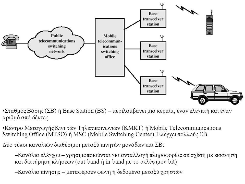 Cellular System Overview Σταθμός Βάσης (ΣΒ) ή Base Station (BS) – περιλαμβάνει μια κεραία, έναν ελεγκτή και έναν αριθμό από δέκτες Κέντρο Μεταγωγής Κι