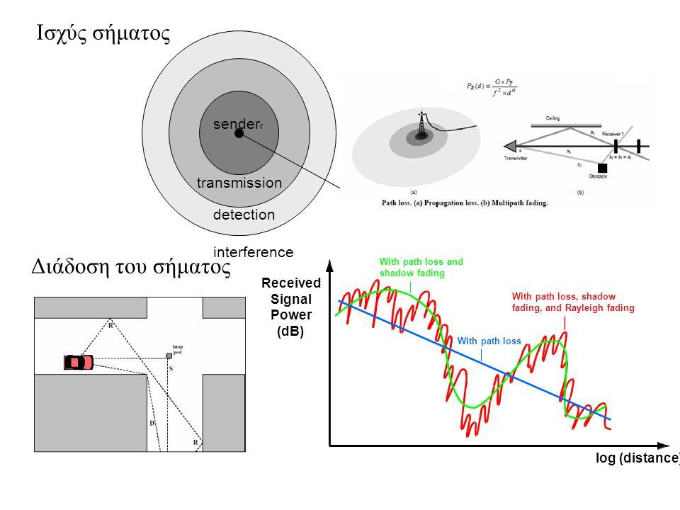 Σε ένα ιδανικό κυψελικό δίκτυο με απόσταση επαναχρησιμοποίησης συχνοτήτων ίση με 2, σε κάθε κυψέλη διατίθεται το 1/3 του διαθέσιμου εύρους ζώνης.
