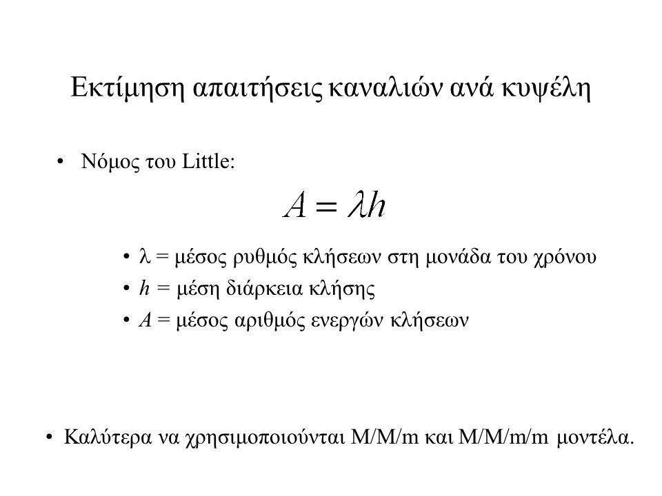 Εκτίμηση απαιτήσεις καναλιών ανά κυψέλη Νόμος του Little: = μέσος ρυθμός κλήσεων στη μονάδα του χρόνου h = μέση διάρκεια κλήσης A = μέσος αριθμός ενερ