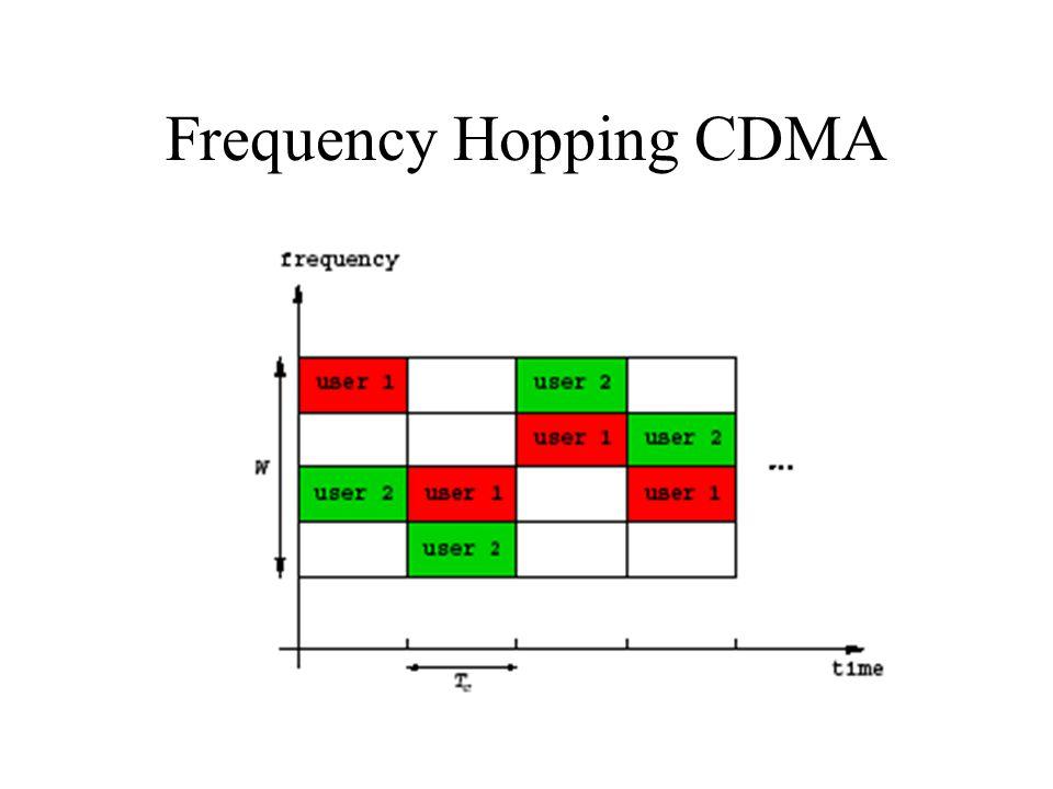 Πολυπλοκότητα Πολυχρωματισμού Είναι γνωστό πως το πρόβλημα του πολυχρωματισμού γραφήματος είναι ΝΡ-complete.