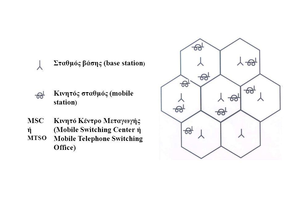 Επαναχρησιμοποίηση Καναλιών Η βασική αρχή λειτουργίας ενός κυψελωτού συστήματος είναι η ιδέα της επαναχρησιμοποίησης καναλιών.