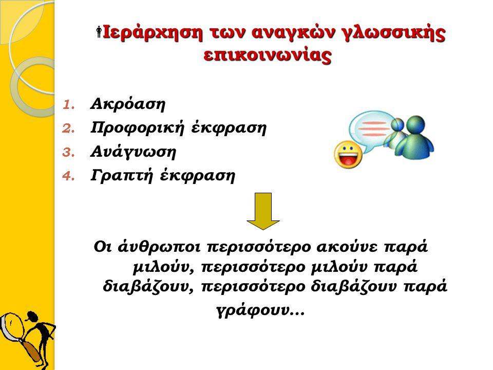  Ιεράρχηση των αναγκών γλωσσικής επικοινωνίας 1. Ακρόαση 2. Προφορική έκφραση 3. Ανάγνωση 4. Γραπτή έκφραση Οι άνθρωποι περισσότερο ακούνε παρά μιλού