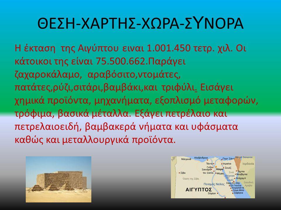 ΚΛΙΜΑ!.Το κλίμα της Αιγύπτου διαφέρει κατά περιοχές.