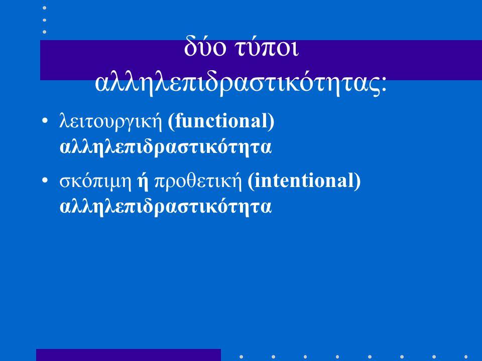 δύο τύποι αλληλεπιδραστικότητας: λειτουργική (functional) αλληλεπιδραστικότητα σκόπιμη ή προθετική (intentional) αλληλεπιδραστικότητα