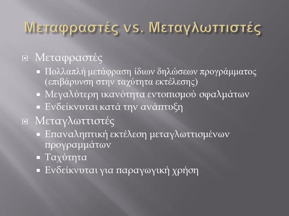  Μεταφραστές  Πολλαπλή μετάφραση ίδιων δηλώσεων προγράμματος ( επιβάρυνση στην ταχύτητα εκτέλεσης )  Μεγαλύτερη ικανότητα εντοπισμού σφαλμάτων  Εν