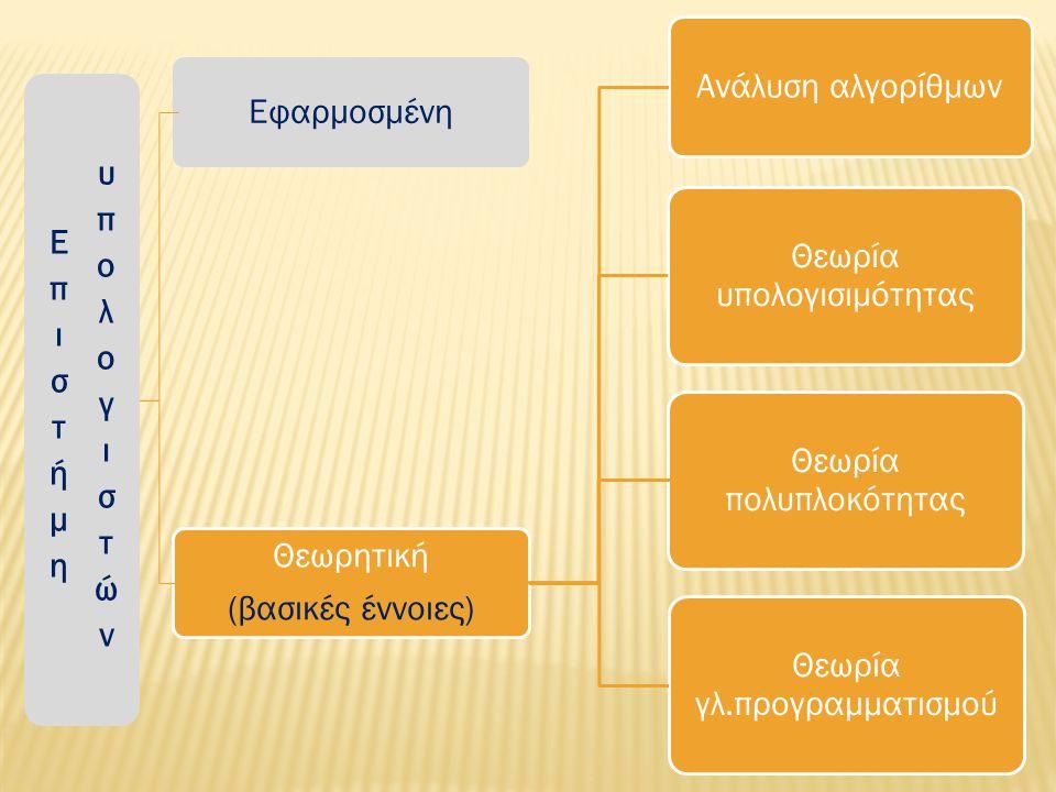 Θεωρητική (βασικές έννοιες) Θεωρία υπολογισιμότητας Θεωρία πολυπλοκότητας Θεωρία γλ.προγραμματισμού Ανάλυση αλγορίθμων