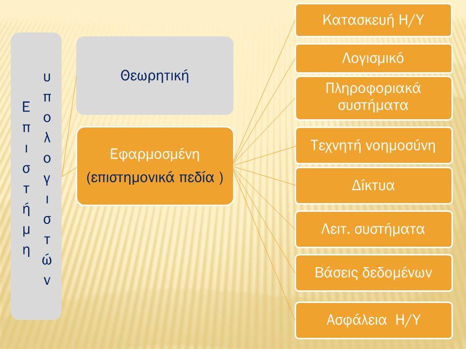 Θεωρητική Εφαρμοσμένη (επιστημονικά πεδία ) Λογισμικό Πληροφοριακά συστήματα Τεχνητή νοημοσύνη Κατασκευή Η/Υ ΔίκτυαΒάσεις δεδομένωνΛειτ.