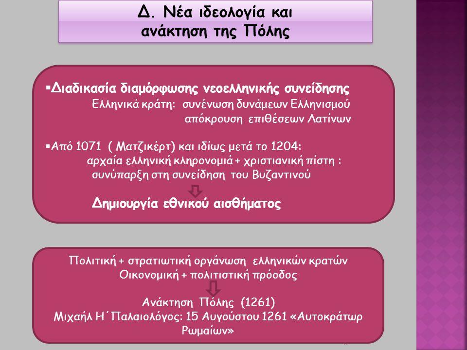47 Δ. Νέα ιδεολογία και ανάκτηση της Πόλης Δ. Νέα ιδεολογία και ανάκτηση της Πόλης  Διαδικασία διαμόρφωσης νεοελληνικής συνείδησης Ελληνικά κράτη: συ