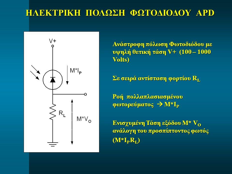 ΗΛΕΚΤΡΙΚΗ ΠΟΛΩΣΗ ΦΩΤΟΔΙΟΔΟΥ APD Ανάστροφη πόλωση Φωτοδιόδου με υψηλή θετική τάση V+ (100 – 1000 Volts) Σε σειρά αντίσταση φορτίου R L Ροή πολλαπλασιασμένου φωτορεύματος  M*I P Ενισχυμένη Τάση εξόδου M* V O ανάλογη του προσπίπτοντος φωτός (M*I P R L )