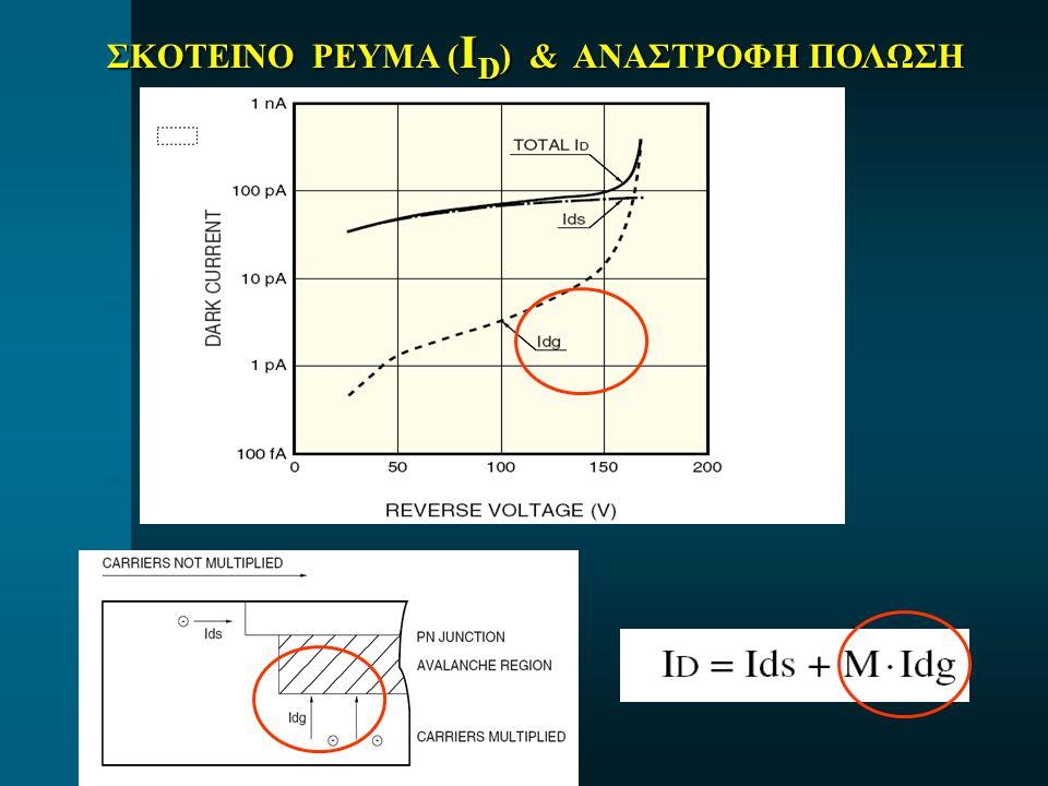 ΣΚΟΤΕΙΝΟ ΡΕΥΜΑ ( I D ) & ΑΝΑΣΤΡΟΦΗ ΠΟΛΩΣΗ
