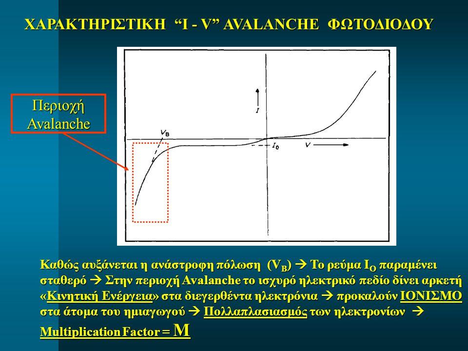 ΧΑΡΑΚΤΗΡΙΣΤΙΚΗ I - V AVALANCHE ΦΩΤΟΔΙΟΔΟΥ ΠεριοχήAvalanche Καθώς αυξάνεται η ανάστροφη πόλωση (V B )  Το ρεύμα I O παραμένει σταθερό  Στην περιοχή Avalanche το ισχυρό ηλεκτρικό πεδίο δίνει αρκετή «Κινητική Ενέργεια» στα διεγερθέντα ηλεκτρόνια  προκαλούν ΙΟΝΙΣΜΟ στα άτομα του ημιαγωγού  Πολλαπλασιασμός των ηλεκτρονίων  Multiplication Factor = M