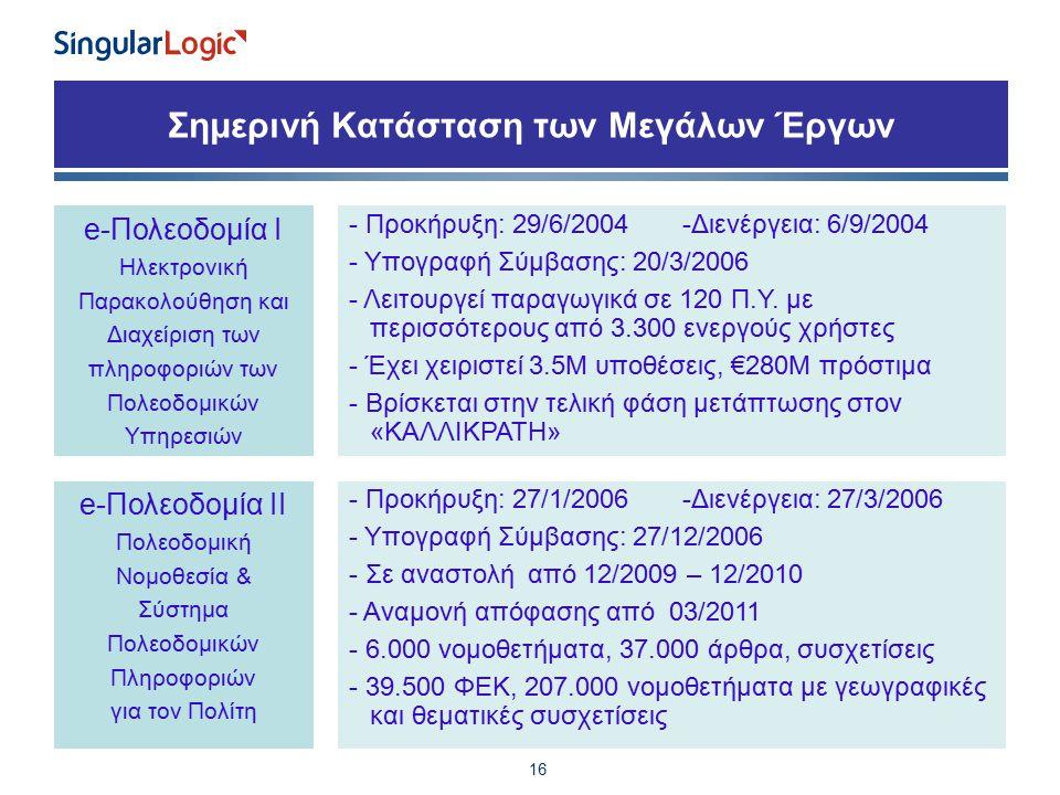 Σημερινή Κατάσταση των Μεγάλων Έργων 16 e-Πολεοδομία ΙΙ Πολεοδομική Νομοθεσία & Σύστημα Πολεοδομικών Πληροφοριών για τον Πολίτη - Προκήρυξη: 27/1/2006 -Διενέργεια: 27/3/2006 - Υπογραφή Σύμβασης: 27/12/2006 - Σε αναστολή από 12/2009 – 12/2010 - Αναμονή απόφασης από 03/2011 - 6.000 νομοθετήματα, 37.000 άρθρα, συσχετίσεις - 39.500 ΦΕΚ, 207.000 νομοθετήματα με γεωγραφικές και θεματικές συσχετίσεις e-Πολεοδομία Ι Ηλεκτρονική Παρακολούθηση και Διαχείριση των πληροφοριών των Πολεοδομικών Υπηρεσιών - Προκήρυξη: 29/6/2004 -Διενέργεια: 6/9/2004 - Υπογραφή Σύμβασης: 20/3/2006 - Λειτουργεί παραγωγικά σε 120 Π.Υ.
