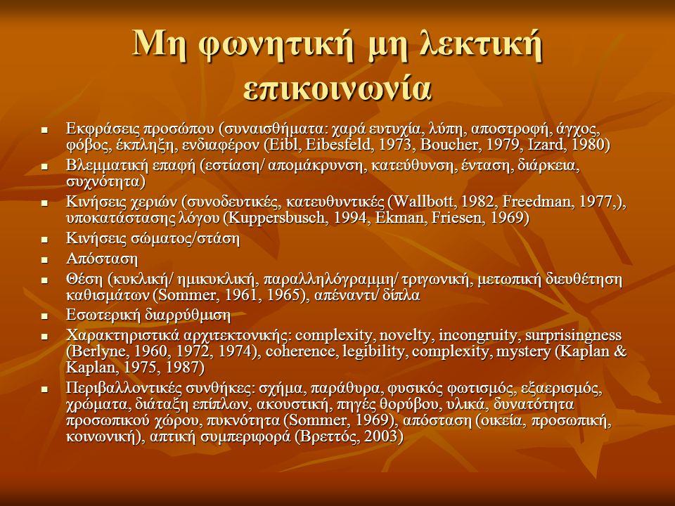 Μη φωνητική μη λεκτική επικοινωνία Εκφράσεις προσώπου (συναισθήματα: χαρά ευτυχία, λύπη, αποστροφή, άγχος, φόβος, έκπληξη, ενδιαφέρον (Eibl, Eibesfeld, 1973, Boucher, 1979, Izard, 1980) Εκφράσεις προσώπου (συναισθήματα: χαρά ευτυχία, λύπη, αποστροφή, άγχος, φόβος, έκπληξη, ενδιαφέρον (Eibl, Eibesfeld, 1973, Boucher, 1979, Izard, 1980) Βλεμματική επαφή (εστίαση/ απομάκρυνση, κατεύθυνση, ένταση, διάρκεια, συχνότητα) Βλεμματική επαφή (εστίαση/ απομάκρυνση, κατεύθυνση, ένταση, διάρκεια, συχνότητα) Κινήσεις χεριών (συνοδευτικές, κατευθυντικές (Wallbott, 1982, Freedman, 1977,), υποκατάστασης λόγου (Kuppersbusch, 1994, Ekman, Friesen, 1969) Κινήσεις χεριών (συνοδευτικές, κατευθυντικές (Wallbott, 1982, Freedman, 1977,), υποκατάστασης λόγου (Kuppersbusch, 1994, Ekman, Friesen, 1969) Κινήσεις σώματος/στάση Κινήσεις σώματος/στάση Απόσταση Απόσταση Θέση (κυκλική/ ημικυκλική, παραλληλόγραμμη/ τριγωνική, μετωπική διευθέτηση καθισμάτων (Sommer, 1961, 1965), απέναντι/ δίπλα Θέση (κυκλική/ ημικυκλική, παραλληλόγραμμη/ τριγωνική, μετωπική διευθέτηση καθισμάτων (Sommer, 1961, 1965), απέναντι/ δίπλα Εσωτερική διαρρύθμιση Εσωτερική διαρρύθμιση Χαρακτηριστικά αρχιτεκτονικής: complexity, novelty, incongruity, surprisingness (Berlyne, 1960, 1972, 1974), coherence, legibility, complexity, mystery (Kaplan & Kaplan, 1975, 1987) Χαρακτηριστικά αρχιτεκτονικής: complexity, novelty, incongruity, surprisingness (Berlyne, 1960, 1972, 1974), coherence, legibility, complexity, mystery (Kaplan & Kaplan, 1975, 1987) Περιβαλλοντικές συνθήκες: σχήμα, παράθυρα, φυσικός φωτισμός, εξαερισμός, χρώματα, διάταξη επίπλων, ακουστική, πηγές θορύβου, υλικά, δυνατότητα προσωπικού χώρου, πυκνότητα (Sommer, 1969), απόσταση (οικεία, προσωπική, κοινωνική), απτική συμπεριφορά (Βρεττός, 2003) Περιβαλλοντικές συνθήκες: σχήμα, παράθυρα, φυσικός φωτισμός, εξαερισμός, χρώματα, διάταξη επίπλων, ακουστική, πηγές θορύβου, υλικά, δυνατότητα προσωπικού χώρου, πυκνότητα (Sommer, 1969), απόσταση (οικεία, προσωπική, κοινωνική), απτι