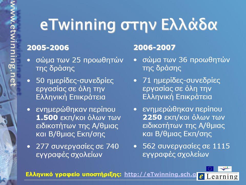 Ελληνικό γραφείο υποστήριξης: http://eTwinning.sch.grhttp://eTwinning.sch.gr eTwinning στην Ελλάδα 2005-2006 σώμα των 25 προωθητών της δράσης 50 ημερί