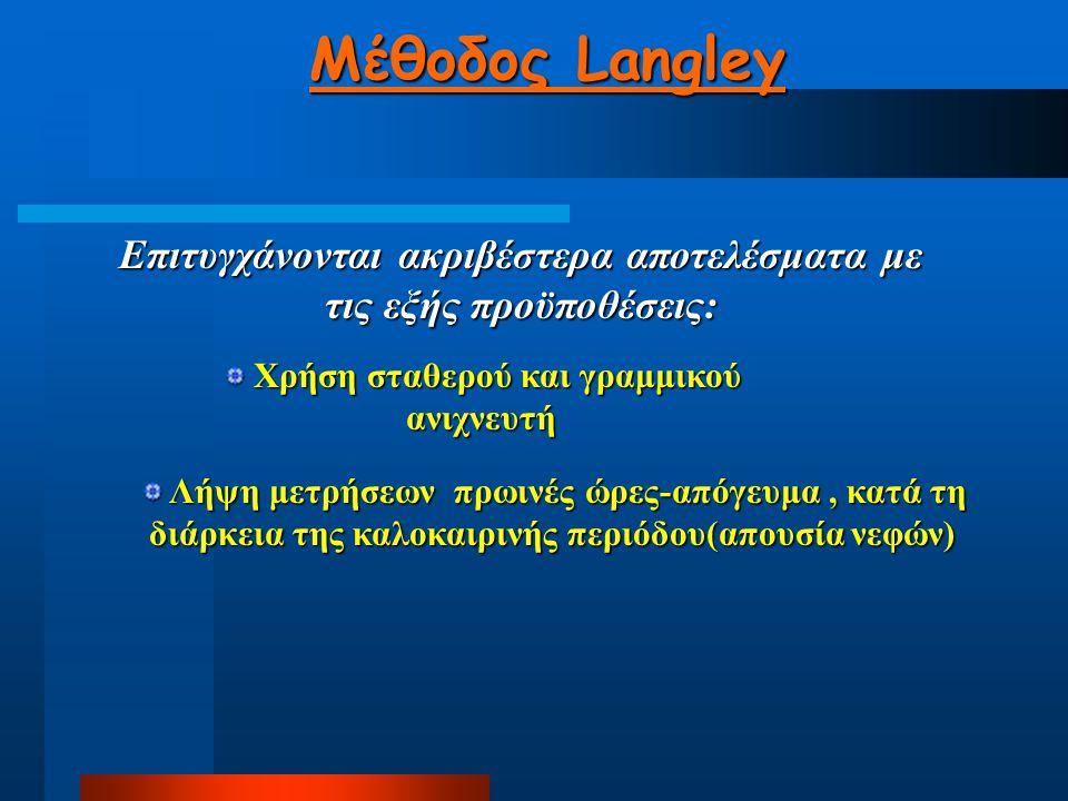 Μέθοδος Langley Χρήση σταθερού και γραμμικού ανιχνευτή Χρήση σταθερού και γραμμικού ανιχνευτή Λήψη μετρήσεων πρωινές ώρες-απόγευμα, κατά τη διάρκεια της καλοκαιρινής περιόδου(απουσία νεφών) Λήψη μετρήσεων πρωινές ώρες-απόγευμα, κατά τη διάρκεια της καλοκαιρινής περιόδου(απουσία νεφών) Επιτυγχάνονται ακριβέστερα αποτελέσματα με τις εξής προϋποθέσεις: