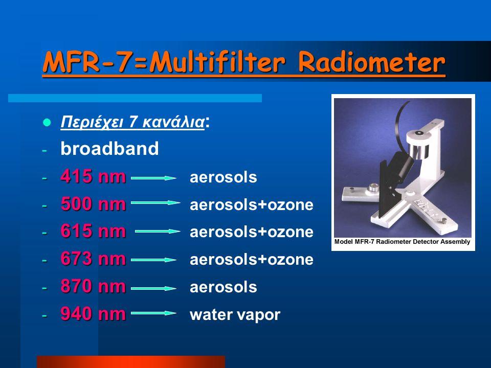 MFR-7=Multifilter Radiometer Περιέχει 7 κανάλια : - broadband - 415 nm - 415 nm aerosols - 500 nm - 500 nm aerosols+ozone - 615 nm - 615 nm aerosols+ozone - 673 nm - 673 nm aerosols+ozone - 870 nm - 870 nm aerosols - 940 nm - 940 nm water vapor