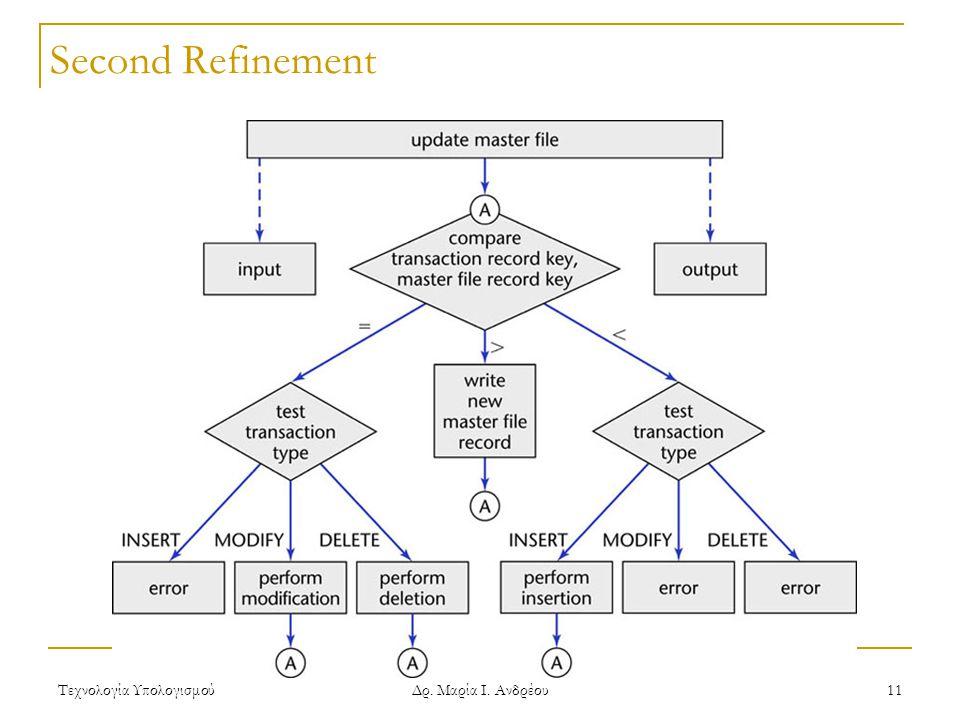 Τεχνολογία Υπολογισμού Δρ. Μαρία Ι. Ανδρέου 11 Second Refinement