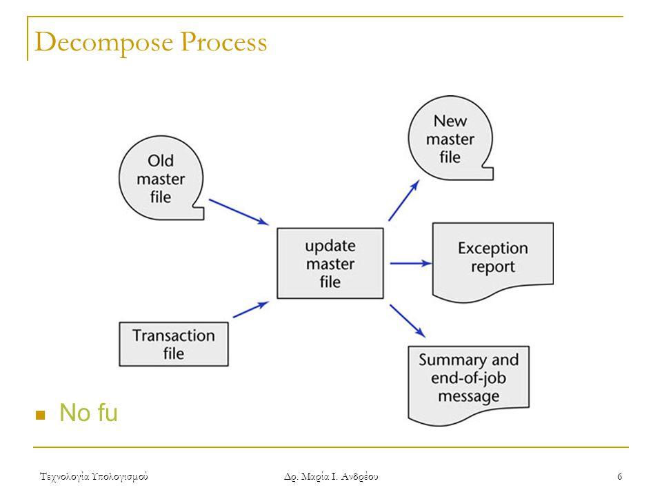 Τεχνολογία Υπολογισμού Δρ. Μαρία Ι. Ανδρέου 6 Decompose Process No further refinement is possible