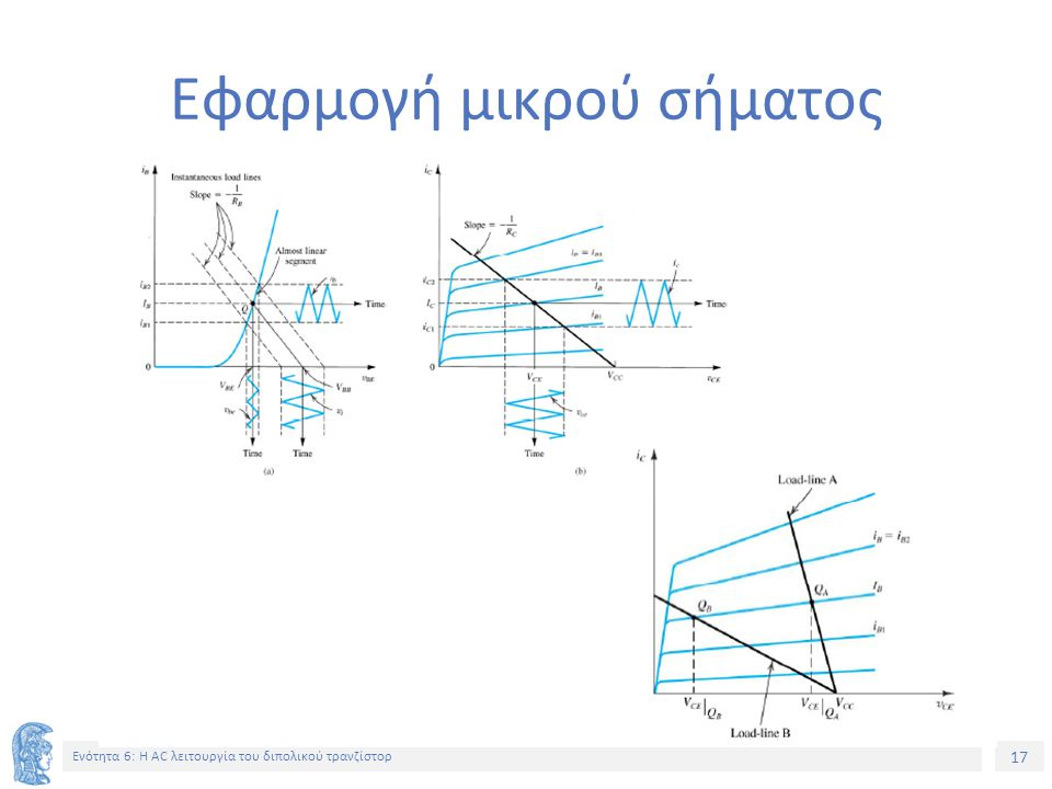 17 Ενότητα 6: Η AC λειτουργία του διπολικού τρανζίστορ Εφαρμογή μικρού σήματος