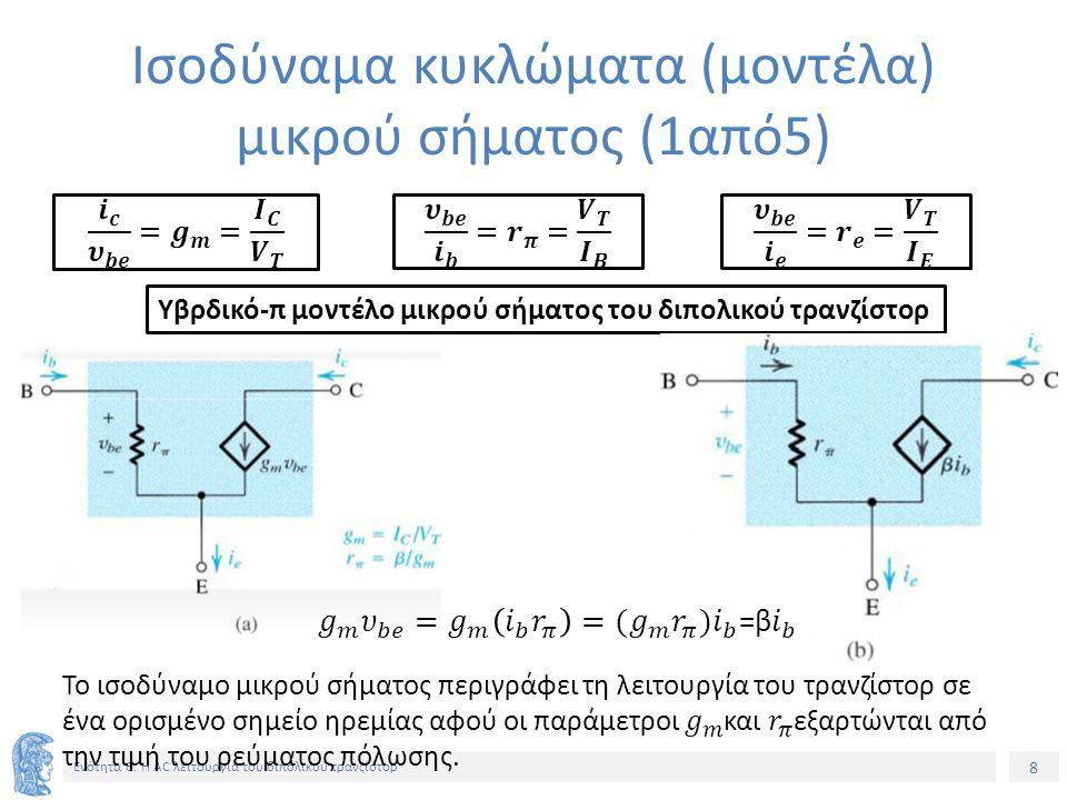 8 Ενότητα 6: Η AC λειτουργία του διπολικού τρανζίστορ Ισοδύναμα κυκλώματα (μοντέλα) μικρού σήματος (1από5) Υβρδικό-π μοντέλο μικρού σήματος του διπολι