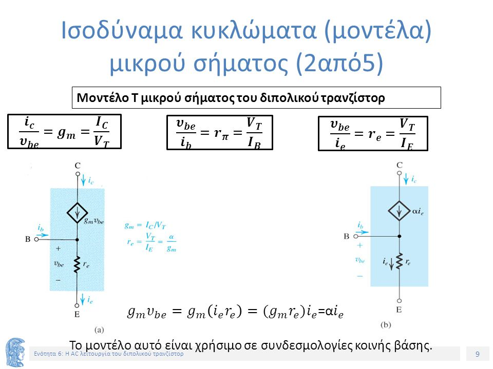 9 Ενότητα 6: Η AC λειτουργία του διπολικού τρανζίστορ Ισοδύναμα κυκλώματα (μοντέλα) μικρού σήματος (2από5) Μοντέλο Τ μικρού σήματος του διπολικού τραν