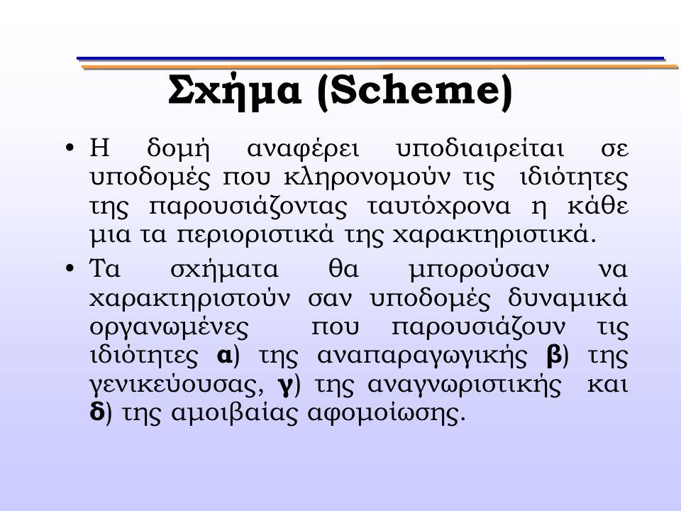 Σχήμα (Scheme) Η δομή αναφέρει υποδιαιρείται σε υποδομές που κληρονομούν τις ιδιότητες της παρουσιάζοντας ταυτόχρονα η κάθε μια τα περιοριστικά της χα