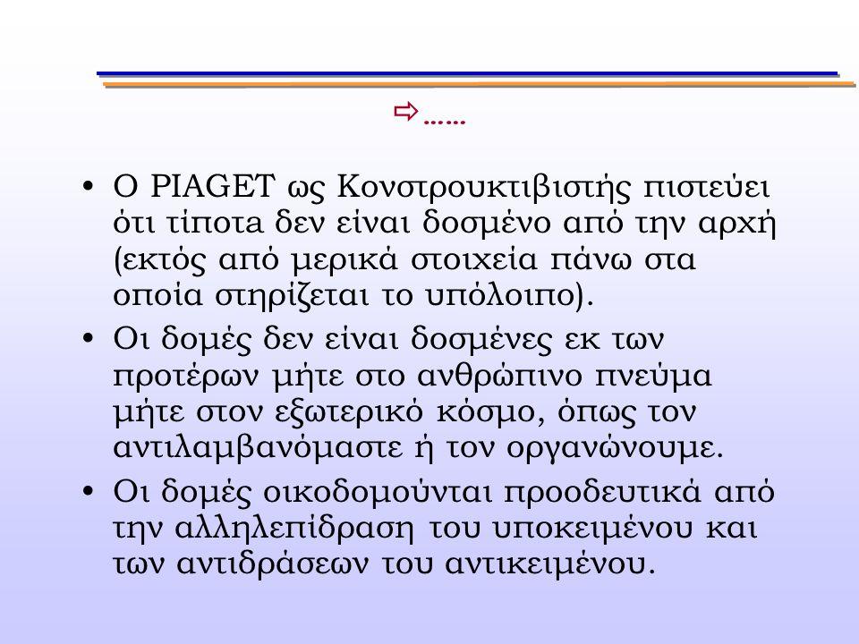 ………… Ο PIAGET ως Κονστρουκτιβιστής πιστεύει ότι τίποτa δεν είναι δοσμένο από την αρχή (εκτός από μερικά στοιχεία πάνω στα οποία στηρίζεται το υπόλοι