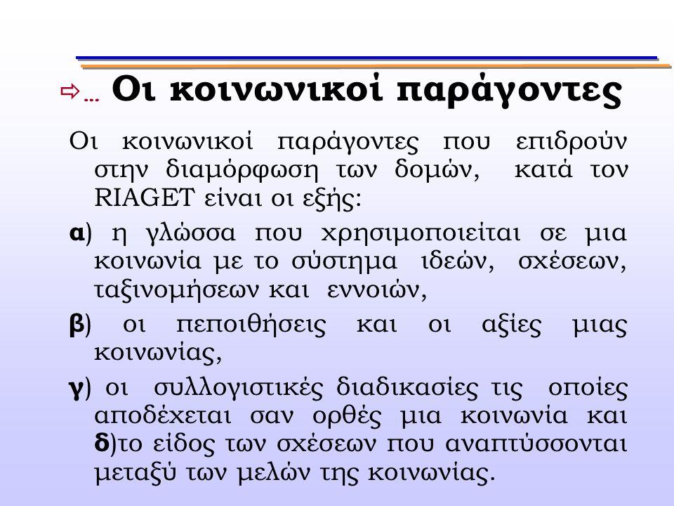 ΠΕΡΙΟΔΟ Ι ΑΝΑΠΤΥΞΗΣ ΑΣΘΗΣΙΟΚΙΝΗΤΙΚΗ Ο - 18 μηνών ή Ο - 2 ετών ΠΡΟΕΝΟΙΟΛΟΓΙΚΗ ΣΚΕΨΗ (2-4 ετών) ΑΥΘΟΡΜΗΤΗ ΣΚΕΨΗ (4ο - 7ο έτος) ΣΥΓΚΕΚΡΙΜΕΝΏΝ ΛΕΙΤΟΥΡΓΙΩΝ (8 - 11 ετών) ΜΟΡΦΟΠΟΙΗΜΕΝΩΝ ΛΕΙΤΟΥΡΓΙΩΝ ( 11ο - Ι5ο έτος )