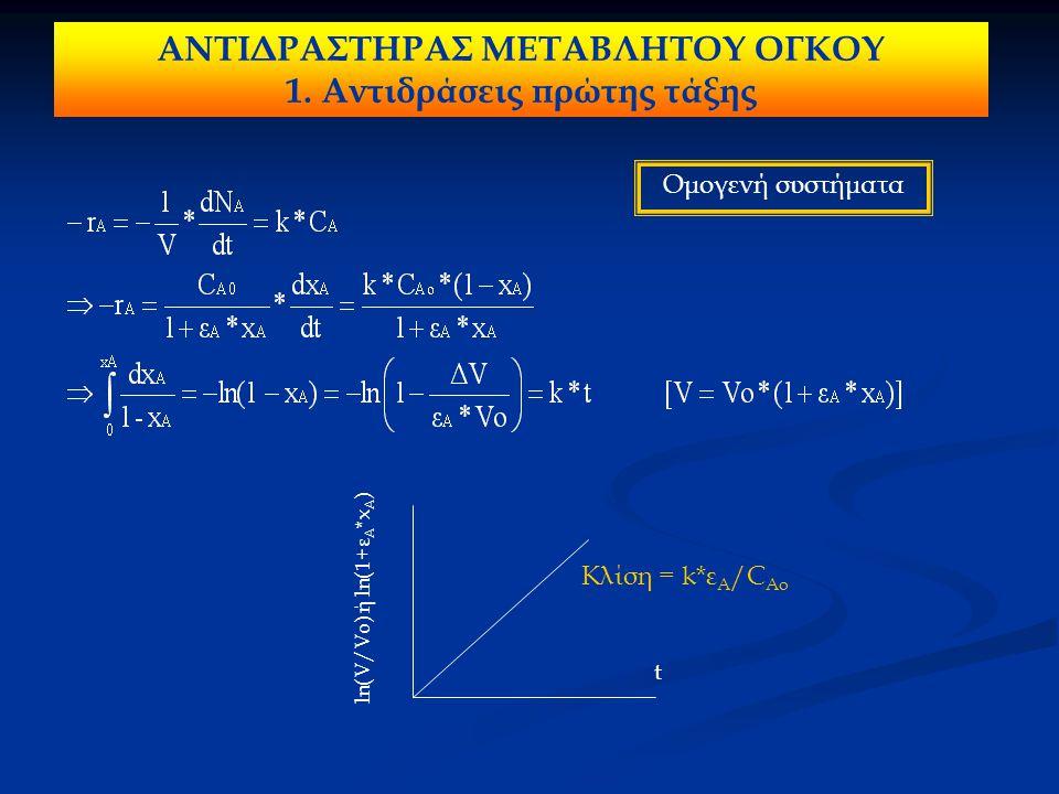 ln(V/Vo) ή ln(1+ε A *x A ) Κλίση = k*ε Α /C Ao t ΑΝΤΙΔΡΑΣΤΗΡΑΣ ΜΕΤΑΒΛΗΤΟΥ ΟΓΚΟΥ 1. Αντιδράσεις πρώτης τάξης Ομογενή συστήματα