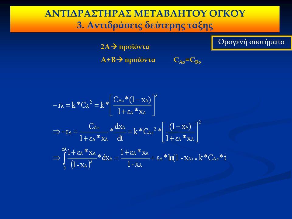 2Α  προϊόντα Α+Β  προϊόντα C Ao =C Bo ΑΝΤΙΔΡΑΣΤΗΡΑΣ ΜΕΤΑΒΛΗΤΟΥ ΟΓΚΟΥ 3. Αντιδράσεις δεύτερης τάξης Ομογενή συστήματα