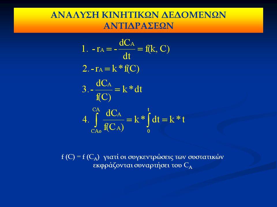 ΑΝΑΛΥΣΗ ΚΙΝΗΤΙΚΩΝ ΔΕΔΟΜΕΝΩΝ ΑΝΤΙΔΡΑΣΕΩΝ f (C) = f (C A ) γιατί οι συγκεντρώσεις των συστατικών εκφράζονται συναρτήσει του C A