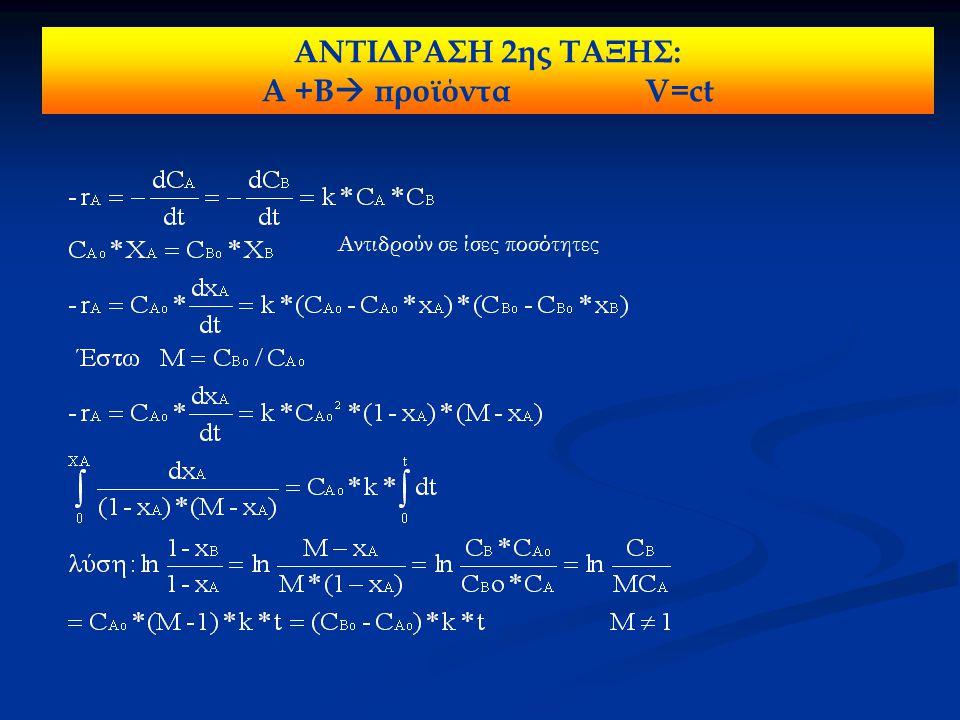 t ln(C B /C A ) Κλίση (C BO -C AO )*k ln(C BO /C AO )=lnM -ln[(M-x A )/M*(1-x A )] t Κλίση (C BO -C AO )*k A+B  R με C Ao ≠C Bo t 1/C A Κλίση k 1/C BO t x A /(1-x A ) Κλίση C AO *k A+B  R με C Ao= C Bo εμπειρικές ΑΝΤΙΔΡΑΣΗ 2ης ΤΑΞΗΣ: 2Α  προϊόντα V=ct