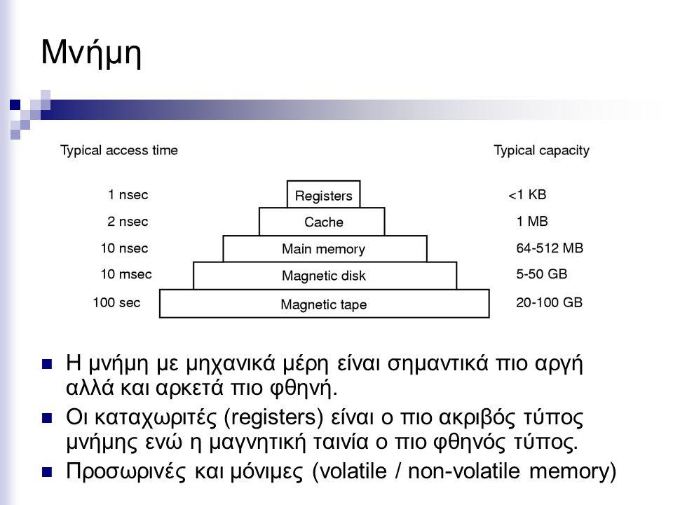 Μνήμη Η μνήμη με μηχανικά μέρη είναι σημαντικά πιο αργή αλλά και αρκετά πιο φθηνή. Οι καταχωριτές (registers) είναι ο πιο ακριβός τύπος μνήμης ενώ η μ