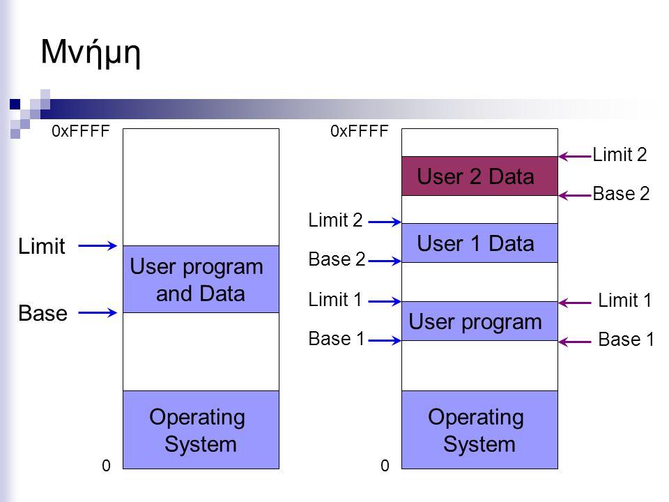 Μνήμη 0 0xFFFF Operating System User program and Data Base Limit 0 0xFFFF Operating System User program Base 1 Limit 1 Base 2 Limit 2 User 1 Data User 2 Data Base 1 Limit 1 Base 2 Limit 2
