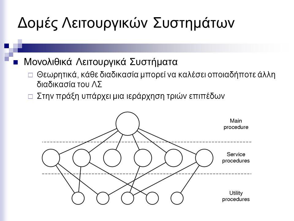 Δομές Λειτουργικών Συστημάτων Μονολιθικά Λειτουργικά Συστήματα  Θεωρητικά, κάθε διαδικασία μπορεί να καλέσει οποιαδήποτε άλλη διαδικασία του ΛΣ  Στην πράξη υπάρχει μια ιεράρχηση τριών επιπέδων