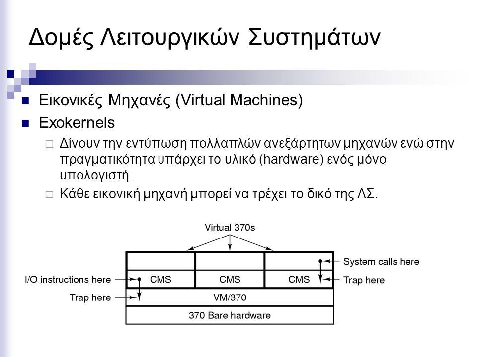 Δομές Λειτουργικών Συστημάτων Εικονικές Μηχανές (Virtual Machines) Exokernels  Δίνουν την εντύπωση πολλαπλών ανεξάρτητων μηχανών ενώ στην πραγματικότητα υπάρχει το υλικό (hardware) ενός μόνο υπολογιστή.
