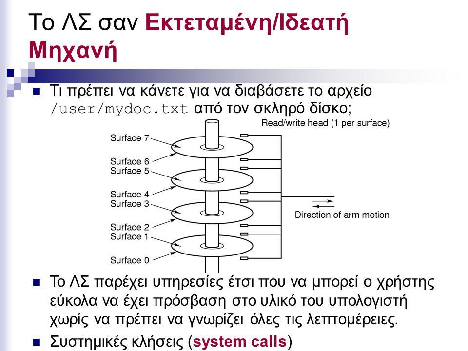To ΛΣ σαν Εκτεταμένη/Ιδεατή Μηχανή Το ΛΣ παρέχει υπηρεσίες έτσι που να μπορεί ο χρήστης εύκολα να έχει πρόσβαση στο υλικό του υπολογιστή χωρίς να πρέπ